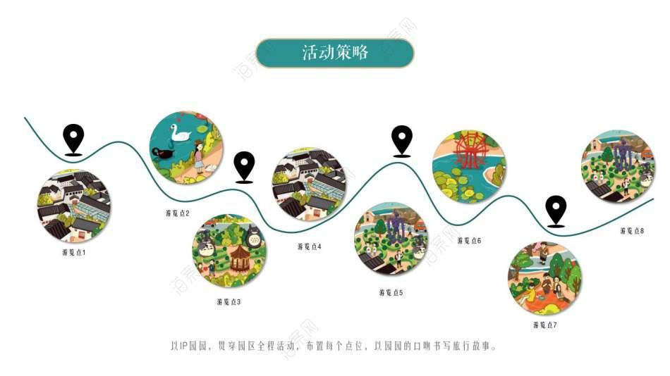 2021文旅项目春季(诗里田园春游记主题)活动策划方案-52P