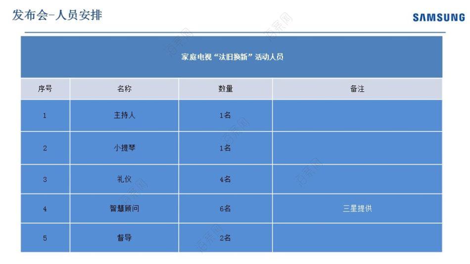 家用电器品牌三星华东区汰旧换新发布会活动执行方案【66P】