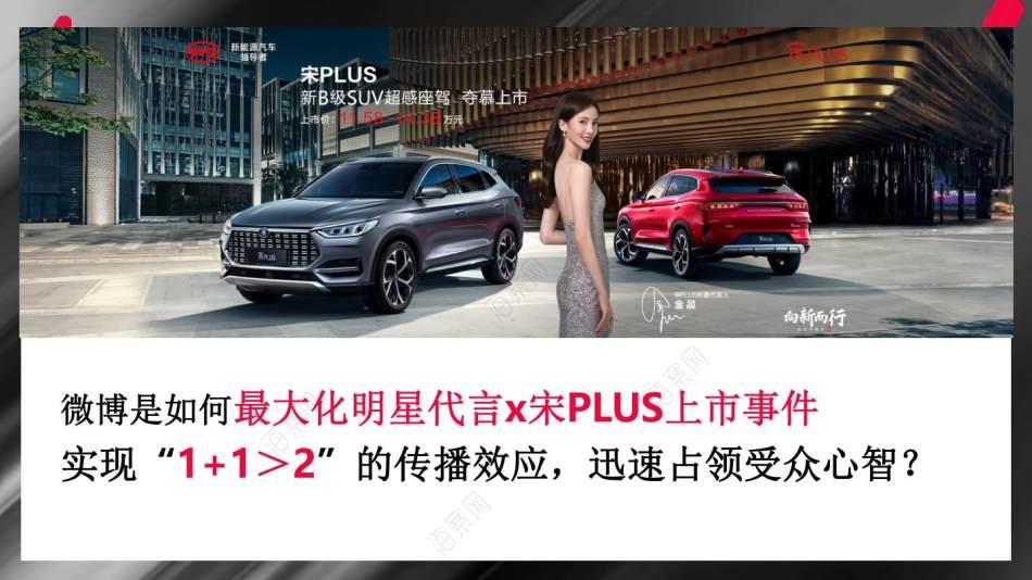 2021汽车品牌比亚迪宋PLUS×金晨代言营销结案报告方案26P