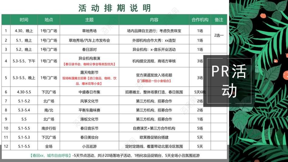 2021商业地产购物中心五一活动策划方案25P