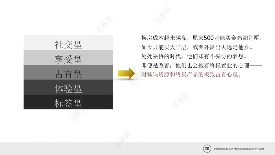 房地产品牌苏州建发独墅岛项目品牌推广方案【215P】