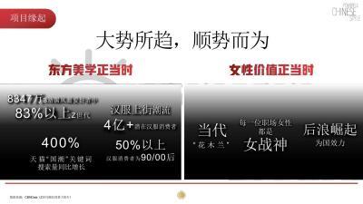 2021江苏卫视《超A女壹号》项目策划方案-34P
