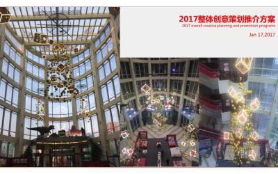 南方国际购物中心整体创意策划方案【33P】
